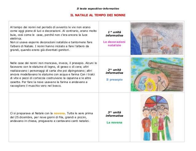 Il testo espositivo-informativo                                            IL NATALE AL TEMPO DEI NONNIAl tempo dei nonni ...