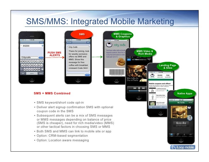 Deck Presentation: The Value of MMS for Your Marketing Mix