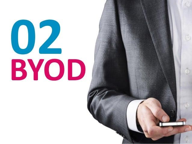 02 BYOD