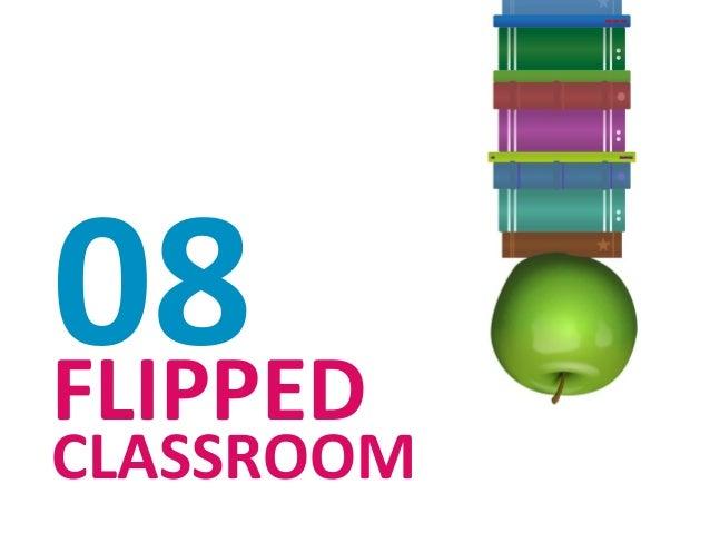 Datos Ventajas de las tabletas El 26% de los alumnos y el 34% del profesorado han utilizado tabletas en el aula  Contenido...