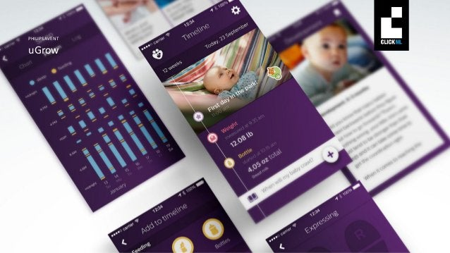 How can parent-tracked baby data be of value in interactions with their healthcare professionals? CASE STUDY Objective