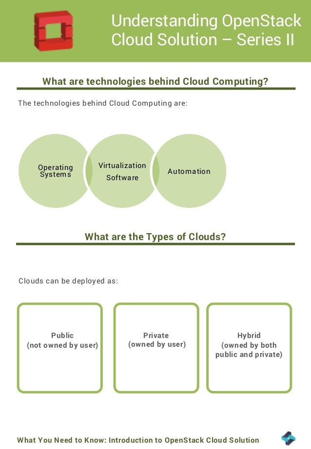 Understanding OpenStack Cloud Solution – Series II What are the Types of Clouds? What are technologies behind Cloud Comput...