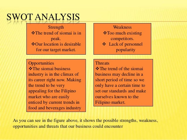 "swot analysis of siomai house Swot analysis: recognize your strengths, weaknesses, opportunities and threats ""thanks for making me see the light and moving forward with my commitment to having a profitable business."