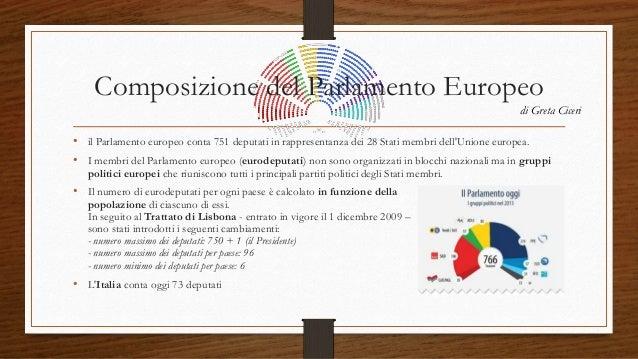 Il parlamento europeo for Composizione del parlamento