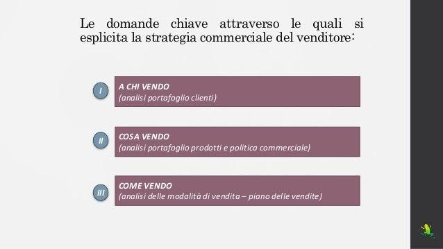 Il piano commerciale Slide 2