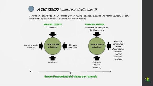 Il piano commerciale Slide 3