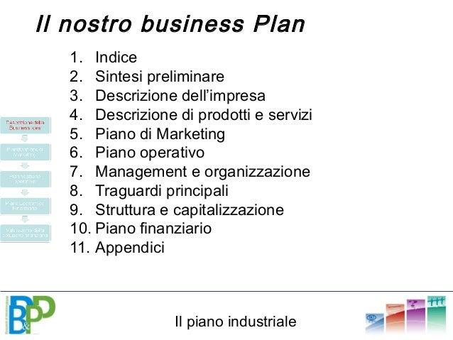 Business plan azienda servizi