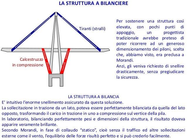 Il ponte sul Polcevera, spiegato da Morandi stesso Slide 3