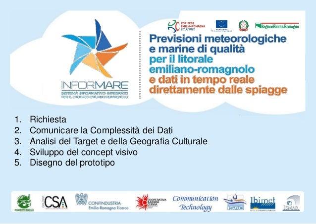 1. Richiesta 2. Comunicare la Complessità dei Dati 3. Analisi del Target e della Geografia Culturale 4. Sviluppo del conce...
