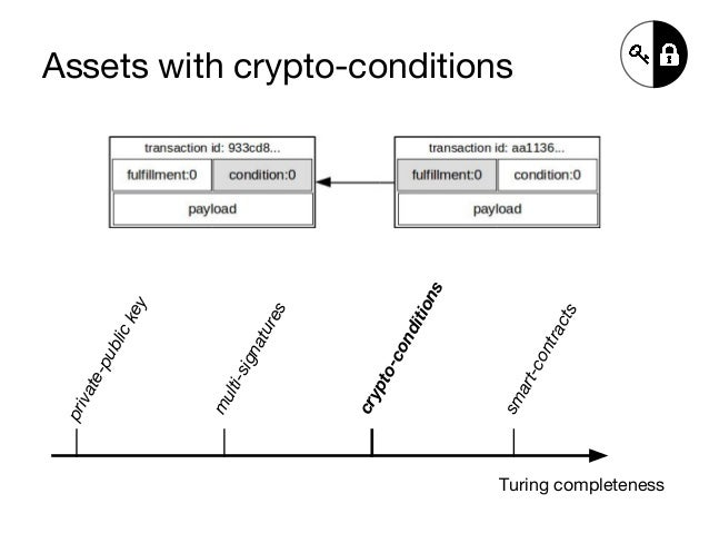 Assets with crypto-conditions Turing completeness private-publickey multi-signatures crypto-conditions smart-contracts