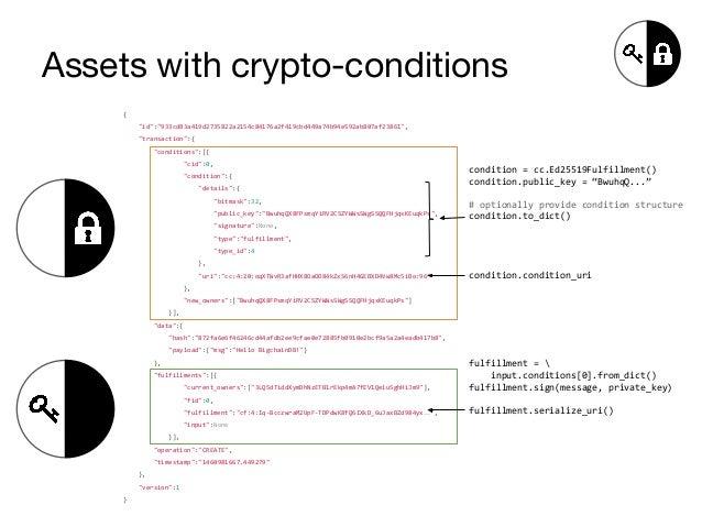 "{ ""id"":""933cd83a419d2735822a2154c84176a2f419cbd449a74b94e592ab807af23861"", ""transaction"":{ ""conditions"":[{ ""cid"":0, ""condi..."