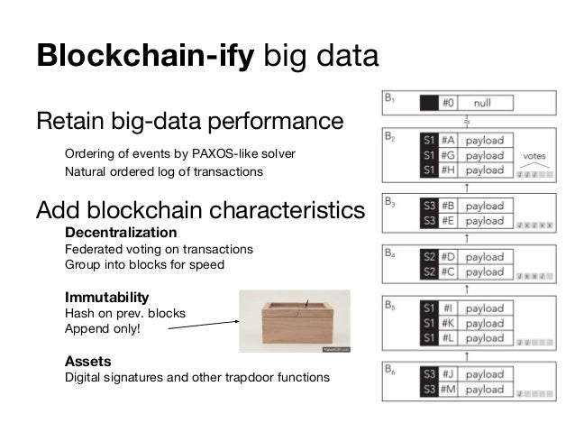 Blockchain-ify big data Retain big-data performance Ordering of events by PAXOS-like solver Natural ordered log of transac...