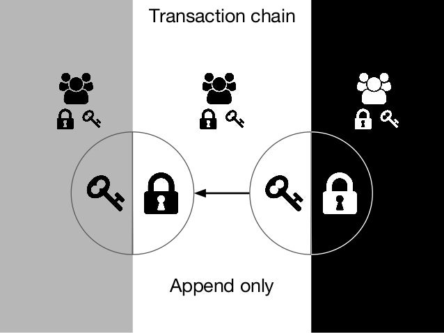 Transaction chain Append only