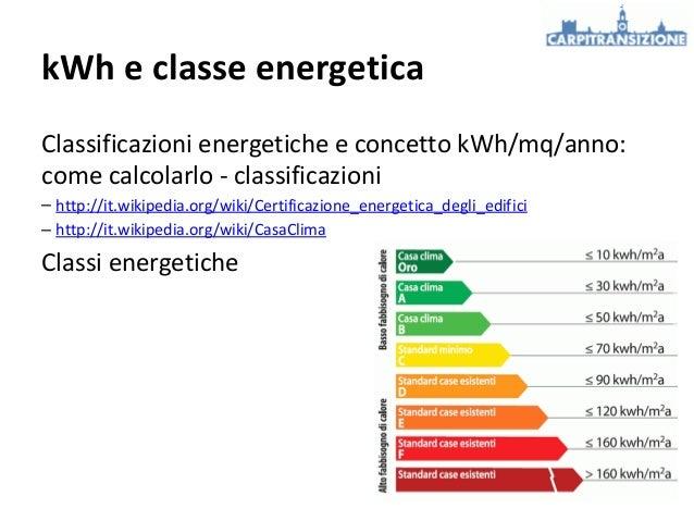 Classe energetica e best degli ape per edifici non per for Classe energetica