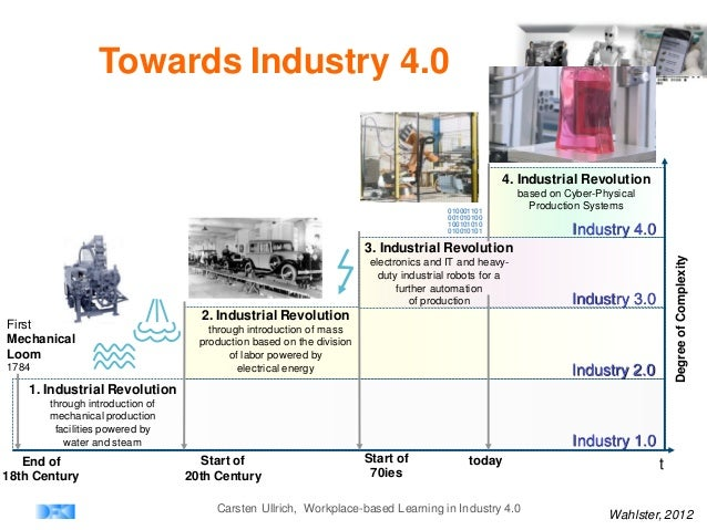 Workplace-based Learning in Industry 4.0 -- Multi-perspective approaches and solutions for the shop floor Slide 3