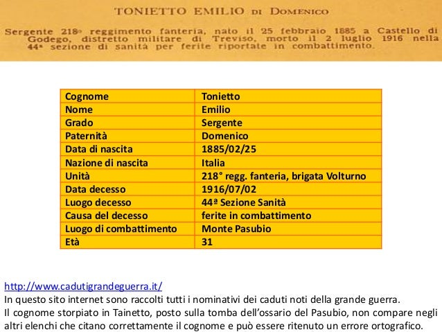 Il sergente Tonietto Emilio riposa nell'ossario del Pasubio Slide 2