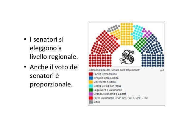 Il Governo italiano • Ha il potere esecutivo. • I ruoli più importanti sono 3: il presidente del Consiglio dei Ministri, i...