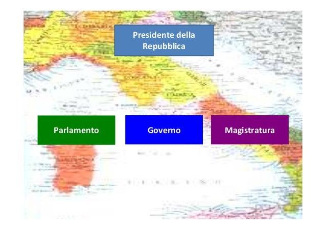 Chi è l'attuale Presidente della Repubblica? • Il Presidente della Repubblica è Giorgio Napolitano. • La sede della Presid...