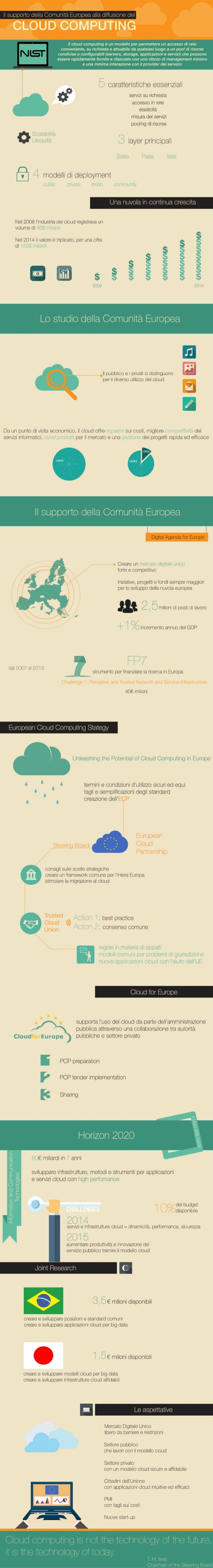 Information Management - EU and Cloud Computing