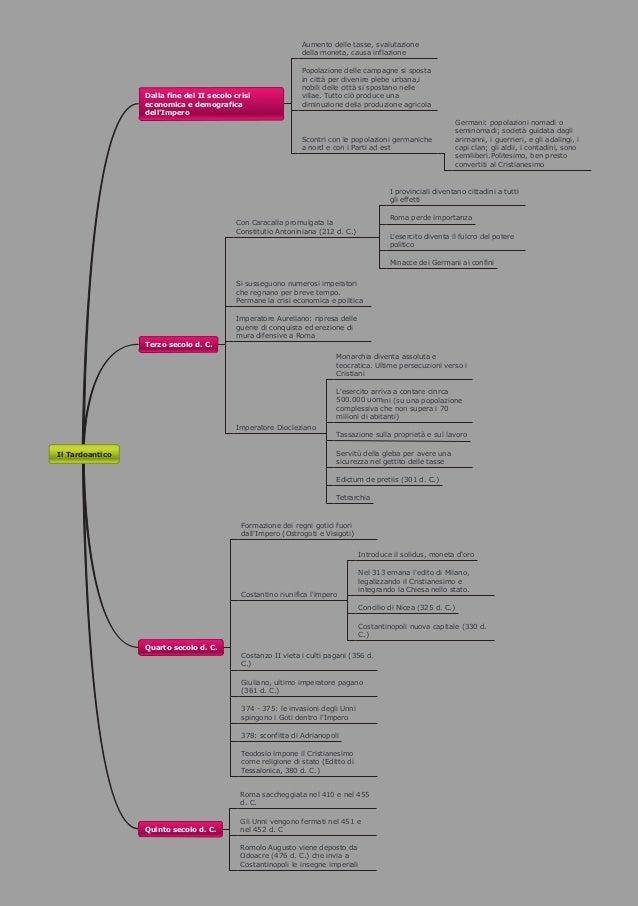 IlTardoantico DallafinedelIIsecolocrisi economicaedemografica dell'Impero Aumentodelletasse,svalutazione del...