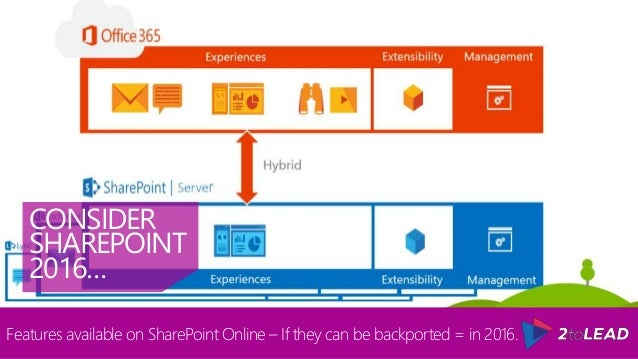 how to delete sharepoint list which crossed threshold limit