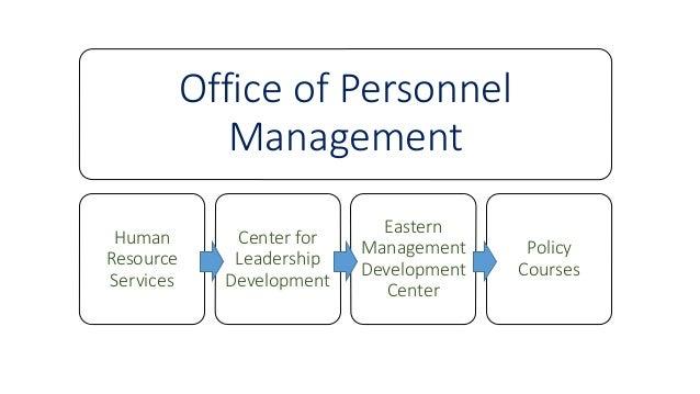 Office of Personnel Management Human Resource Services Center for Leadership Development Eastern Management Development Ce...