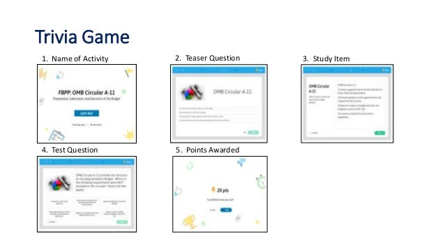 Trivia Game 1. Name of Activity 2. Teaser Question 3. Study Item 4. Test Question 5. Points Awarded