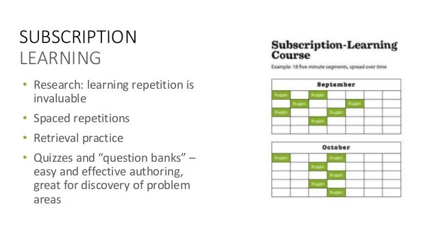 SUBSCRIPTION LEARNING • Research: learning repetition is invaluable • Spaced repetitions • Retrieval practice • Quizzes an...