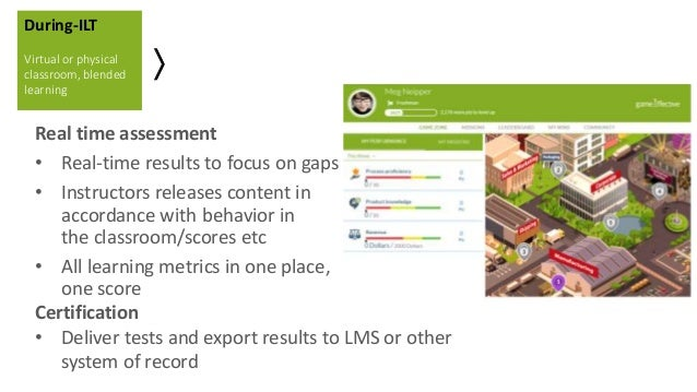 Real time assessment • Real-time results to focus on gaps • Instructors releases content in accordance with behavior in th...
