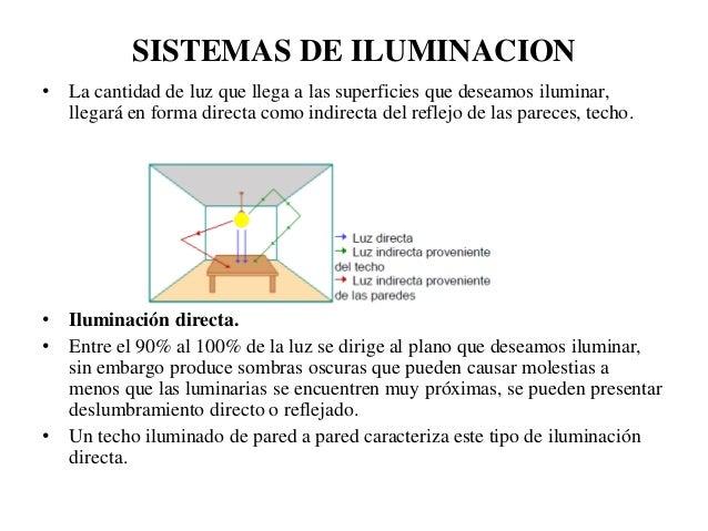 Iluminacion de interiores - Sistemas de iluminacion interior ...