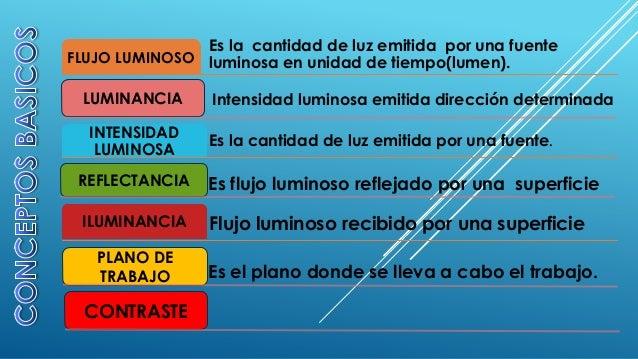Salud Ocupacional Iluminaci 243 N