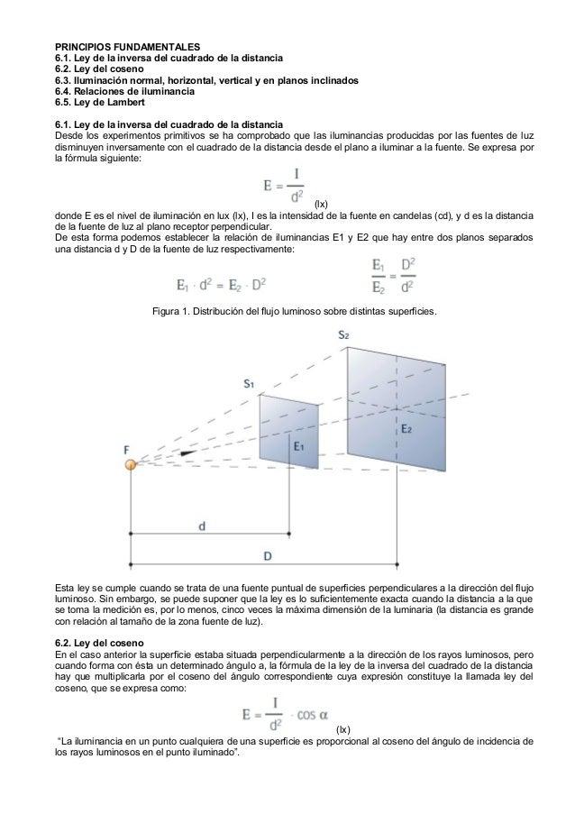 PRINCIPIOS FUNDAMENTALES6.1. Ley de la inversa del cuadrado de la distancia6.2. Ley del coseno6.3. Iluminación normal, hor...