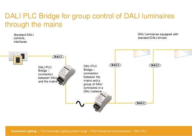 iLumTech connected lighting