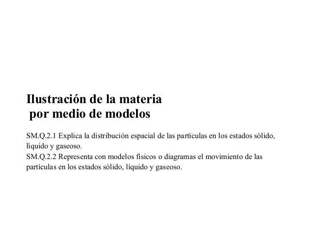 Ilustración de la materia por medio de modelosSM.Q.2.1 Explica la distribución espacial de las partículas en los estados s...