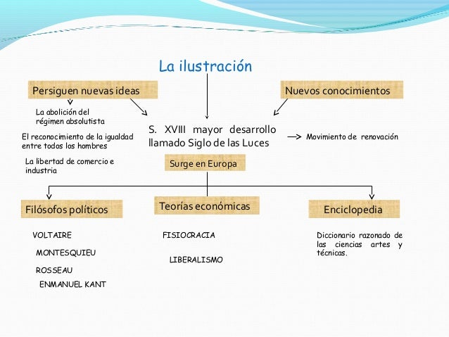 Ilustracion Slide 3