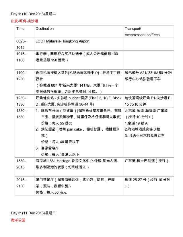 Day 1: (10 Dec 2013)星期二 出发-旺角-尖沙咀 Time  Destination  Transport/ Accommodation/Fees  0625-  LCCT Malaysia-Hongkong Airport ...