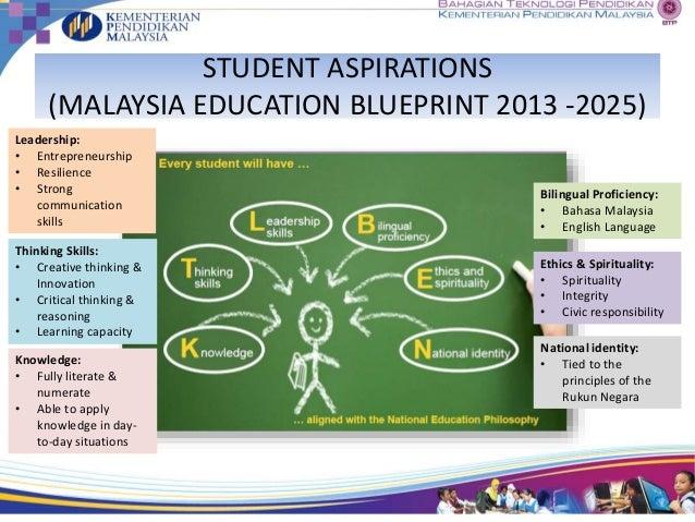 Information literacy in malaysian schools 5 student aspirations malaysia education blueprint malvernweather Choice Image