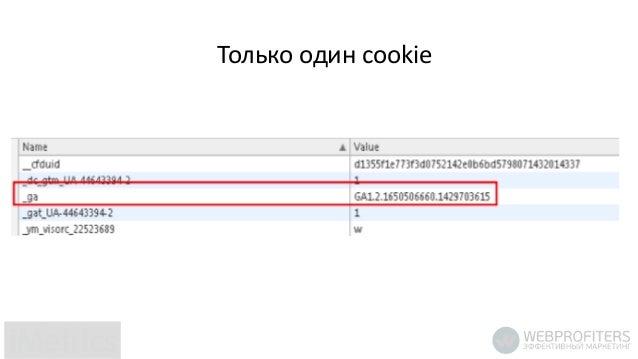 Использование значения ClientID при получении из cookie файла
