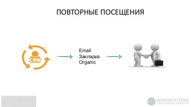 http://www.google-analytics.com/collect? v=1& tid=UA-000-0& cid=1234567890.1234567890& t=event& ec=категория_события& ea=д...