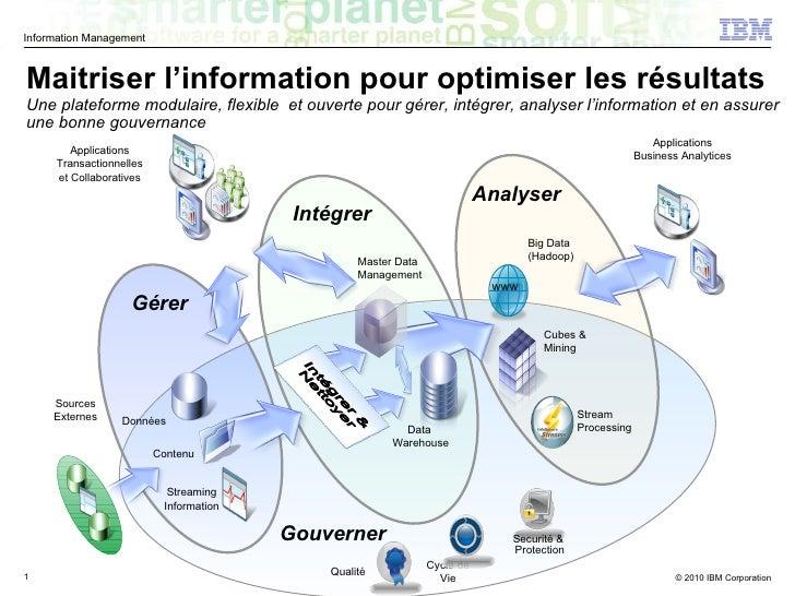 Maitriser l'information pour optimiser les résultats Une plateforme modulaire, flexible  et ouverte pour gérer, intégrer, ...