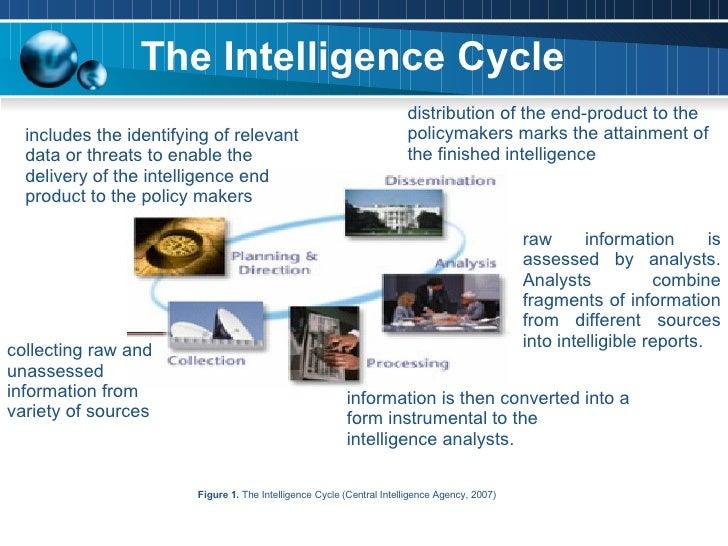 Information Gathering in Intelligence Agencies