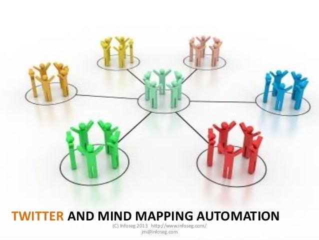 TWITTER AND MIND MAPPING AUTOMATION(C) Infoseg 2013 http://www.infoseg.com/ jm@infoseg.com