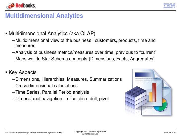 Ibm Big Data: Ibm Big Data Architect Salary