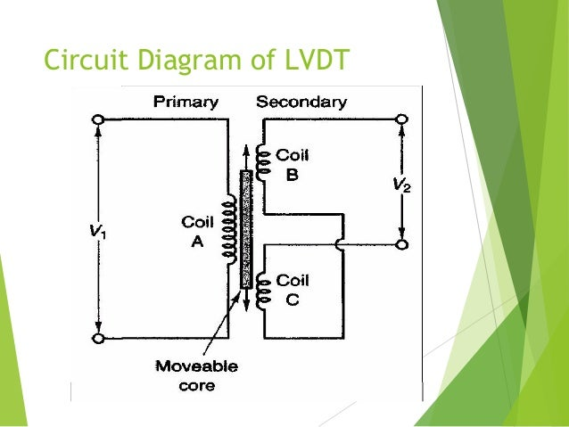 Linear Variable Differential Transformer  Detailed