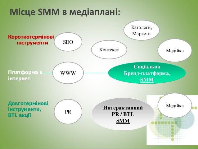 Приклад комунікації (MTV Україна)