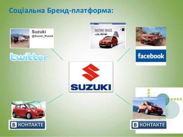 Українські приклади використання Твіттера
