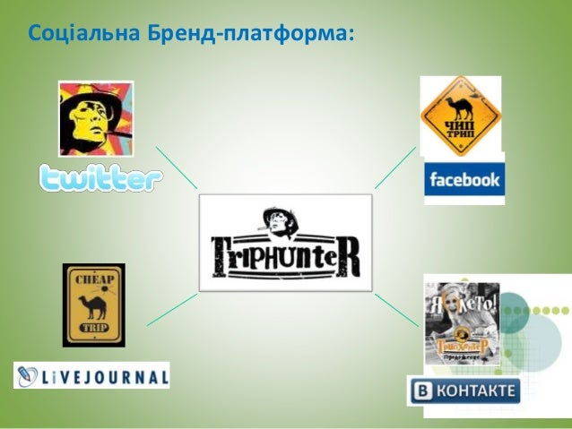 Новорічна акція від nic.ua http://rt.nic.ua/ - сторінка акції (вже не працює) З15.11.2009 по 28.12.2009 реєстратор NIC.UA ...