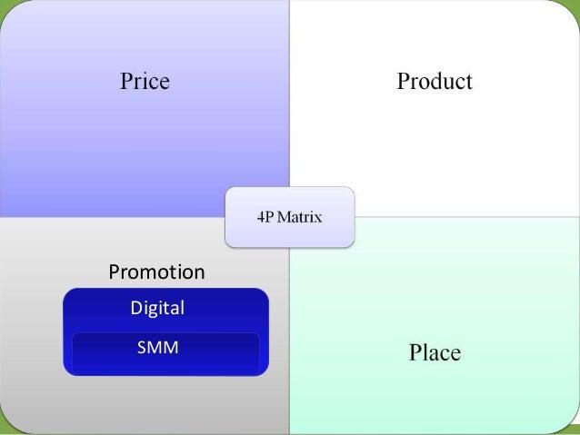 Promotion Digital SMM