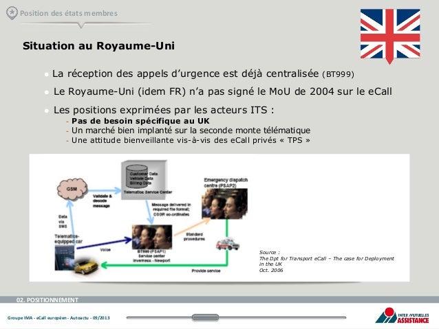 Position des états membres  Situation au Royaume-Uni   La réception des appels d'urgence est déjà centralisée (BT999)   ...