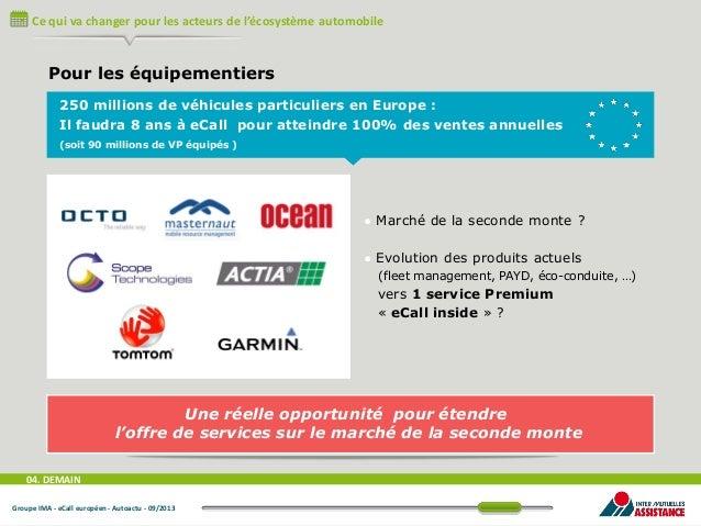 Ce qui va changer pour les acteurs de l'écosystème automobile  Pour les équipementiers 250 millions de véhicules particuli...